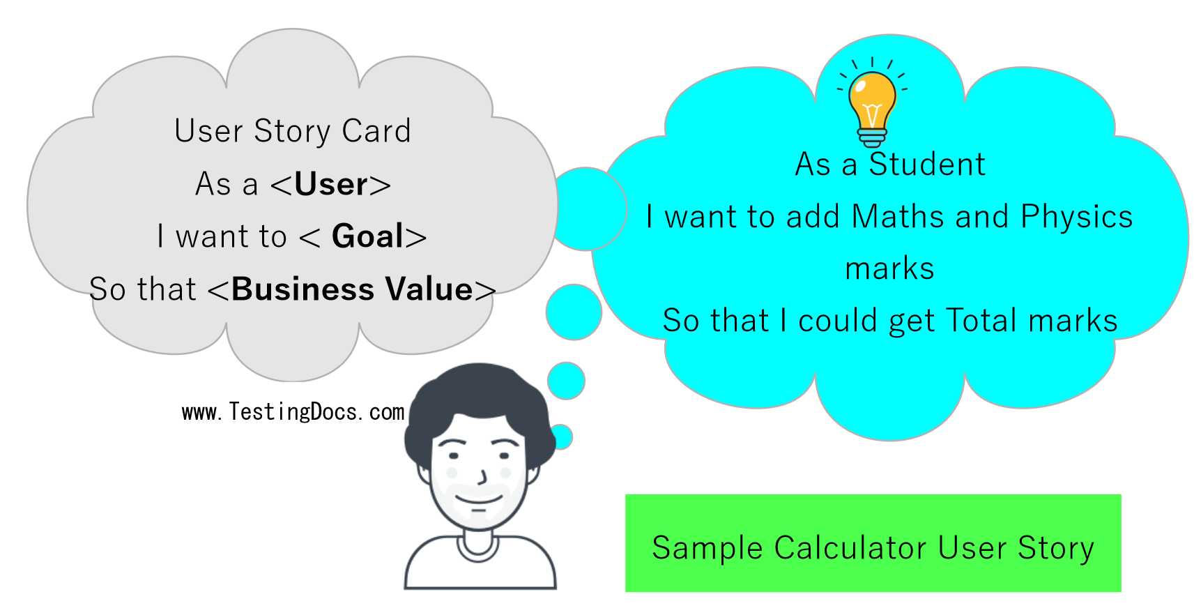 Sample Calculator User Story