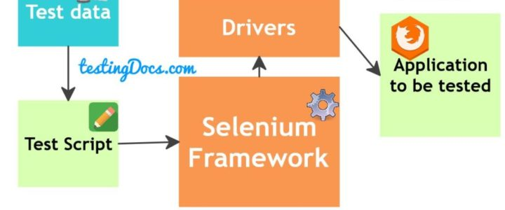 Sample_Selenium_Framework