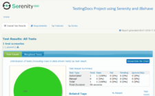 Serentiy BDD Test Report