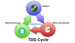 TDD_Cycle