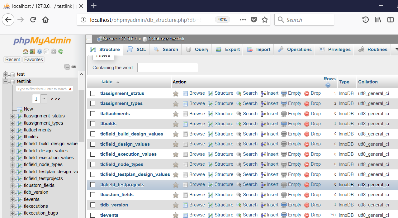 TestLink MySQL Schema