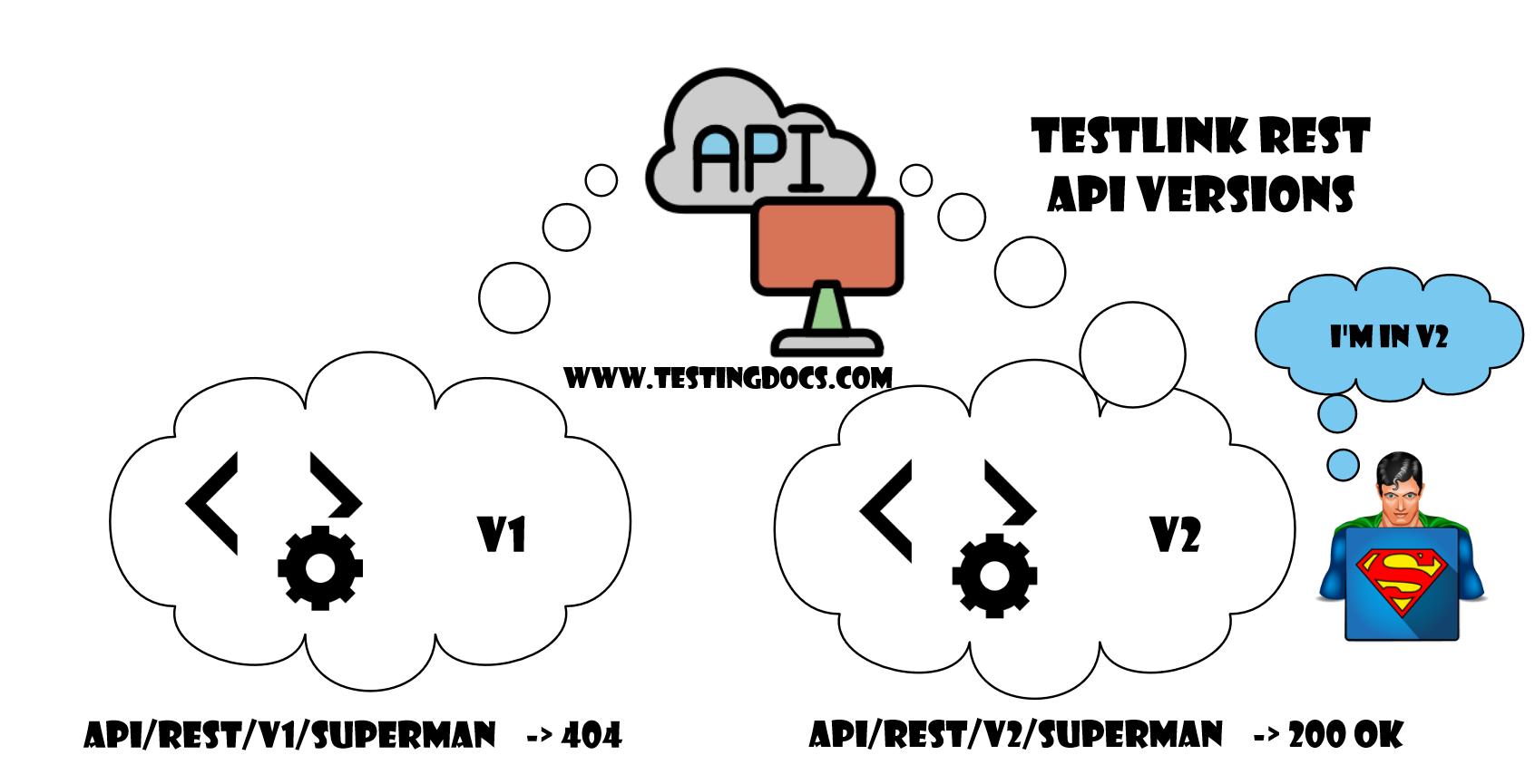 TestLink REST API Versions
