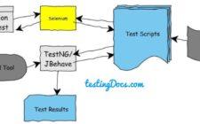 TestNG_Framework