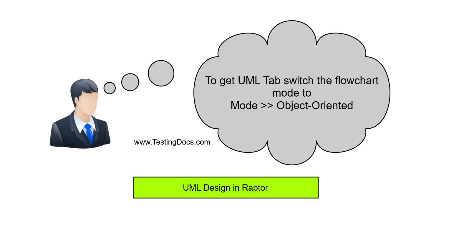 UML Design Raptor