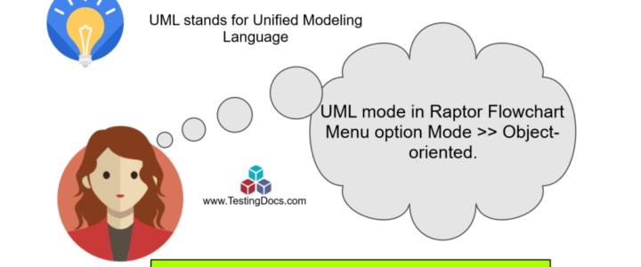 UML Mode