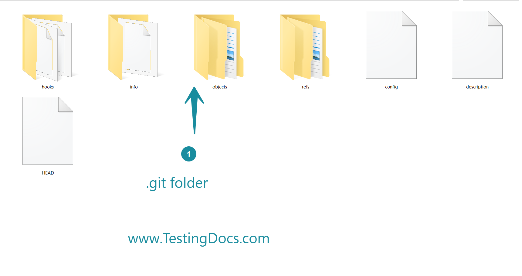 .git Folder Sample Windows