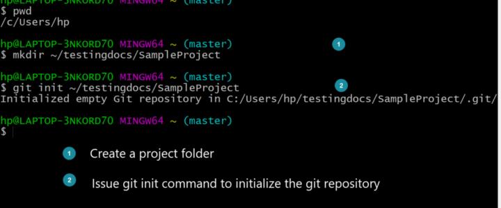 new Git Repository